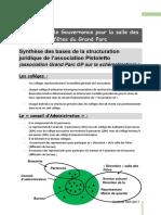 Synthése Propositions Place Et Organisation de l Association GP Dans SDF