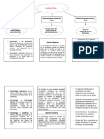 Sociologia Fernando Rodas