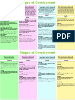 stages of development h00354152
