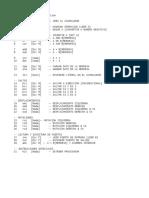 Procesador Magio - Lista de Instrucciones
