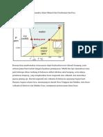Termodinamika Dalam Mineral Dan Geothermal Dan Fasa