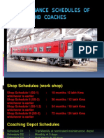 Shop Schedules Ppt