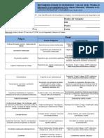GH-F-HSE-032 Recomendaciones de Seguridad y Salud en El Trabajo.