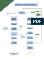 Diagrama de Proceso - Elaboracion de Pinturas.pdf