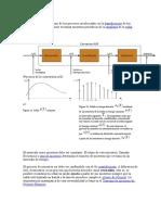 Conversion Analogo Digital