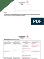 Plan de Estudios Kinder 2015 - 2016 (1)