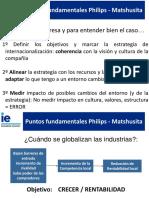 Estrategia S12 30 03 2017 CP Philips Matshusita Puntos Fundamentales
