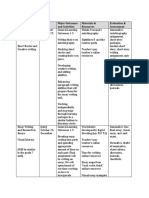 grade 8 long range planning