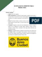 Análisis de las marcas ciudad de Lima y Buenos Aires
