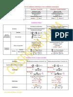 Cil3y-Analogie Entre Les Oscillations Electriques Et Les Oscillations Mecaniques Prof