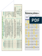 Criterios de Divisibilidad y Números primos.pptx