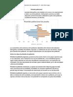 Pirámide Poblacional - MS Excel