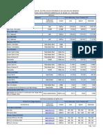 Planilla Precios Referencia 2017 Trim03