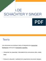 Teoría de Schachter y Singer