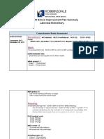 lve 2017-2018 school improvement plan summary