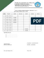 04 Format Jadwal Praktikum KIMIA