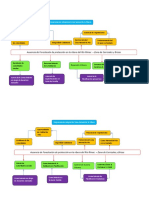 causa y efectos y objetivos del proyecto