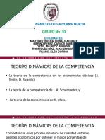 Teorias Dinámicas de La Competencia.