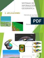 2. Aplicaciones SIG.pdf