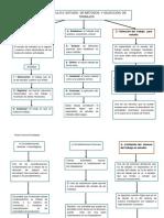 Capítulo 6. Estudios de Metodos y Seleccion de Trabajos