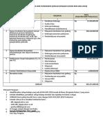 Form Isian RKA BOK 2018 Untuk Pagu Di E-renggar