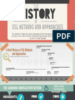 ESL Methods History