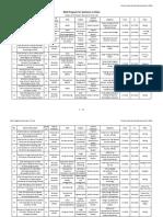 2016 Program for Seminars in China.pdf