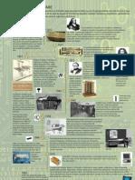 Infografía - Historia del Hardware_red