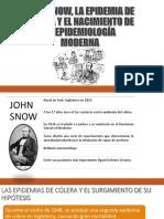 John Snow y La Epidemia de Cólera