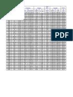 Tabella Valori Aria Standard.pdf