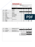 Film Budget Worksheet
