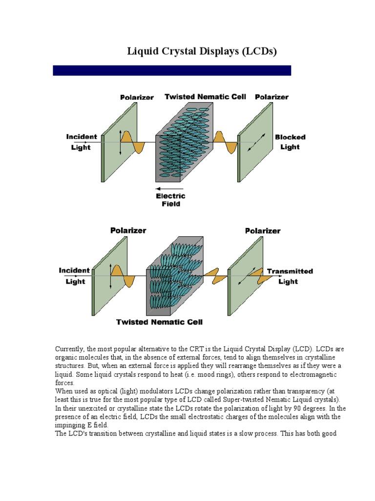 Liquid Crystal Displays Display Cathode Ray Tube Lcd