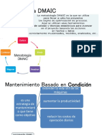 Metodología DMAIC