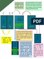 CADENA DE BURSATILIZACIÓN - SADY LUCANA - ADMI II.docx