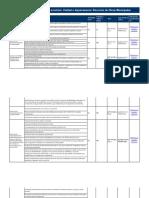 Trámites y Requisitos de Acceso a Servicios DOM