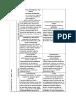 CUADRO COMPETENCIAS DEL LIDERAZGO.docx
