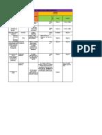Matriz de Factores de Riesgo en Una Empresa