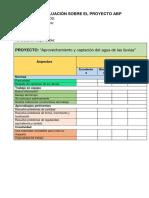 Rúbrica de Evaluación Sobre El Proyecto Abp