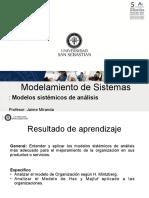 04-Modelos sistemicos_