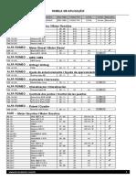 TabApl1 RIII.pdf