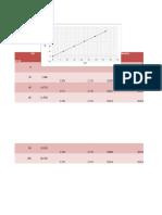 Grafic fizica.doc