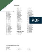 Spelling Bee Words List