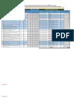 Actividades PLSC 2018 Articulados a PP0030