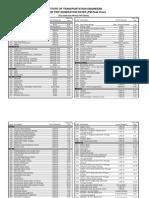 itelanduselist.pdf