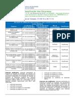 Lista de Fabricantes de Eletrodutos PBQP-H