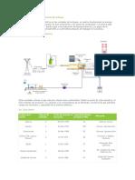 Planta Turbogas.pdf
