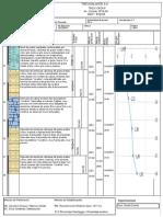 Hidroestratigrafía P3_2.