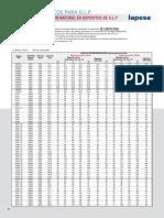 Vaporizacion Tablas.pdf