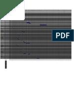 Nivelacion de Recurso en Excel