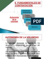 Contratos - Derecho Civil Peruano